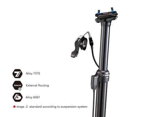 Canote Retratil TranzX 31.6 Hidraulico